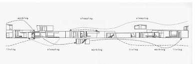 bestesworkz  architectural diagrams  types and the usage of them   chronometrical  chronographical   chronological diagrams