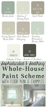 beautiful neutral paint colors living room: kitchen dining room benjamin moore light pewter guest bedroom sherwin williams intellectual gray living room and main bathroom benjamin moore revere
