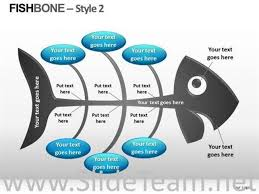 download fishbone diagrams powerpoint diagramdownload fishbone diagrams  related powerpoint templates