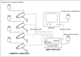 introduction to closed circuit television   cctv informationdiagram  a four camera system with video switcher