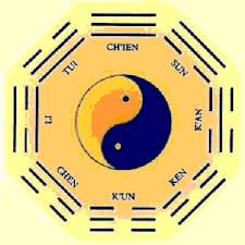 once you understand how to use this map of feng shui you will be able to quickly evaluate and adjust your environment to maximize greater health and chi yung office feng shui