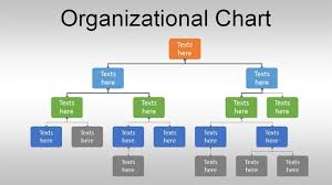 free org chart powerpoint templateorganizational change management slide design   org chart