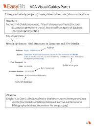 dissertation citation FAMU Online