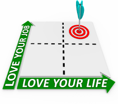 the hidden reasons employees disengage and leave acirc  love job life chart