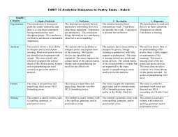 poetry analysis rubric ewrt c ewrt c analytical response to poetry essay   rubric quality criteria    highly proficient
