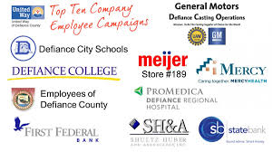 2015 campaign results united way of defiance county thank you defiance city schools defiance college employees of defiance county first federal bank general motors defiance meijer inc store 189