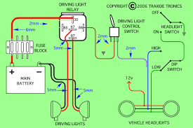 lighting wiring diagrams lighting wiring diagrams 5pin%20relay%20through%20high%20beam