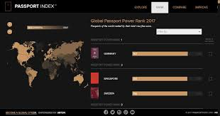 Global <b>Passport</b> Power Rank | <b>Passport</b> Index <b>2019</b>