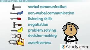 interpersonal skills in the workplace examples and importance  interpersonal skills in the workplace examples and importance video amp lesson transcript