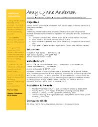 writing veterinary resume curriculum vitae writing veterinary resume resume writing resume examples cover letters veterinary assistant resume samples samara guide resume