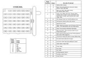 similiar ford e fuse panel keywords fuse box diagram for a 2002 ford e250 van autos post
