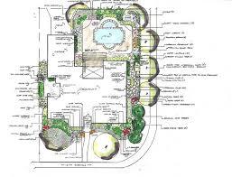 Small Picture Garden Design Course Online Markcastroco