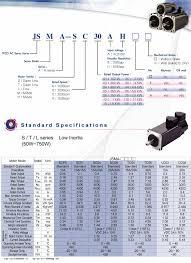 Cheap 2KW <b>TECO</b> ac <b>servo</b> motor and driver JSMA-MB20ABKB01 + ...