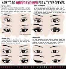 make up tips perfect cat eyes every time there 39 s nothing more clic than a winged eye to exude polished perfection it 39 s a tricky technique to master