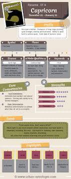 careers for capricorns com capricorn work characteristics