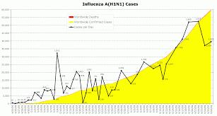 news flu 2009 06 26