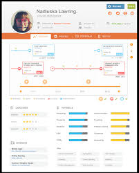 build resume help cv resume resume templates build my resume help me build online resume website examples online