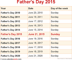 procrastination essays descartes essay father s day 2015 calendar