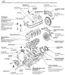 single cylinder motorcycle engine diagram motorcycle 2001 honda civic engine diagram 01 charts diagram images 2001 honda civic engine diagram