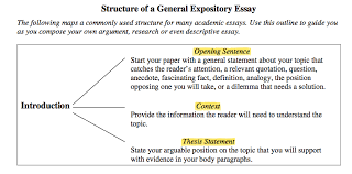 in an essay help you guide to check how to the journals is an essay etc and basic rules