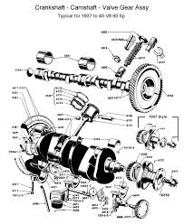 watch more like flathead engine exploded diagrams engine diagram for ford engines image wiring diagram engine · ford flathead v8