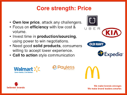 how to use your brand s core strength to win beloved brands so what is your strength you will win on