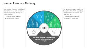 human resource planning framework editable powerpoint template more views human resource planning