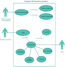 use case templates to instantly create use case diagrams online    use case diagram templates for an atm system
