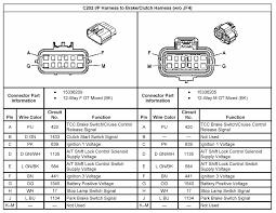 99 yukon radio wiring diagram 99 wiring diagrams