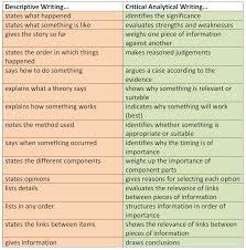 critical thinking iasc 2p60 critical thinking