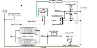 polaris sportsman ho wiring diagram  wiring diagram polaris sportsman 500 wiring diagram schematics on 2013 polaris sportsman 500 ho wiring diagram
