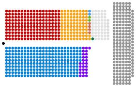 <b>House of</b> Lords - Wikipedia