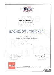 professional achievements < prev &middot; next >