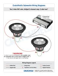 ohm dual voice coil wiring diagram image dual voice coil subwoofer wiring diagram dual wiring diagrams on 4 ohm dual voice coil