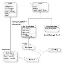 conceptdraw samples   uml diagramssample    uml class diagram