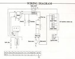 atv solenoid wiring diagram atv wiring diagrams