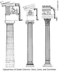 ancient greek architecture facts for kidsgreek architecture