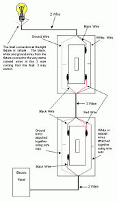 3 way 4 way switch wiring diagram ask the builder 3 way switch wiring diagram