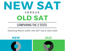 top new sat changes you should know about in infographics top 10 new sat changes you should know about in infographics student tutor blog