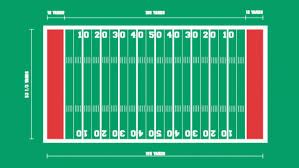 Football Field Dimensions and Goal Post Sizes: A Quick Guide ...