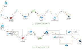 layer  network diagram photo album   diagramsimages of layer  network diagram diagrams