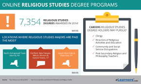 online religious studies degree degree programs online religious studies degree