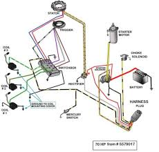 wiring page 19 the wiring diagram wiring diagram for mercury outboard motor