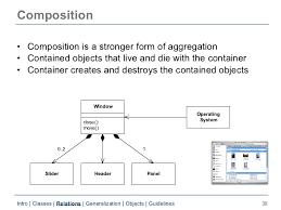uml class diagram       composition