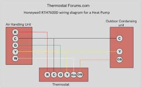 central air conditioner thermostat wiring diagram central rth7600 wiring diagram central hvac rth7600 discover your wiring on central air conditioner thermostat wiring diagram