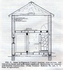 America    s First Super Insulated Buildings   Design  amp  Construction    Ice House Plan view