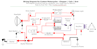 simple motorcycle wiring diagram for choppers and cafe racers when working on your existing wiring