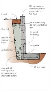 Small Picture download design of retaining walls examples concrete retaining