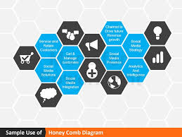 hexagonal comb diagram   powerpoint business slideshoney comb   powerpoint sample use business diagram