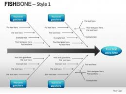 fishbone diagrams powerpoint templates   powerpoint templates